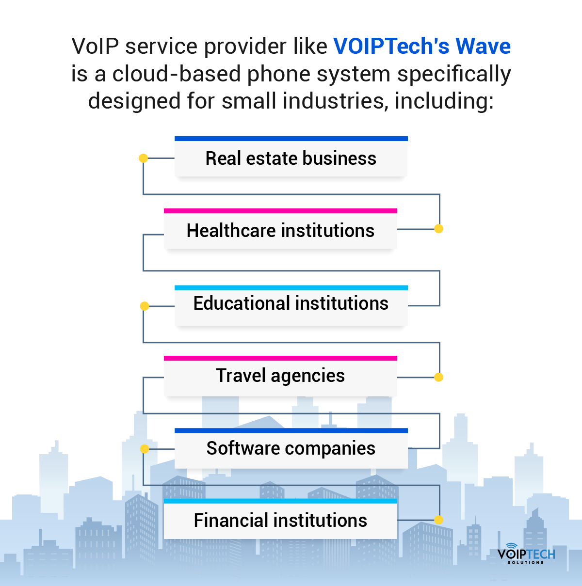 Reasons to Voip img 2