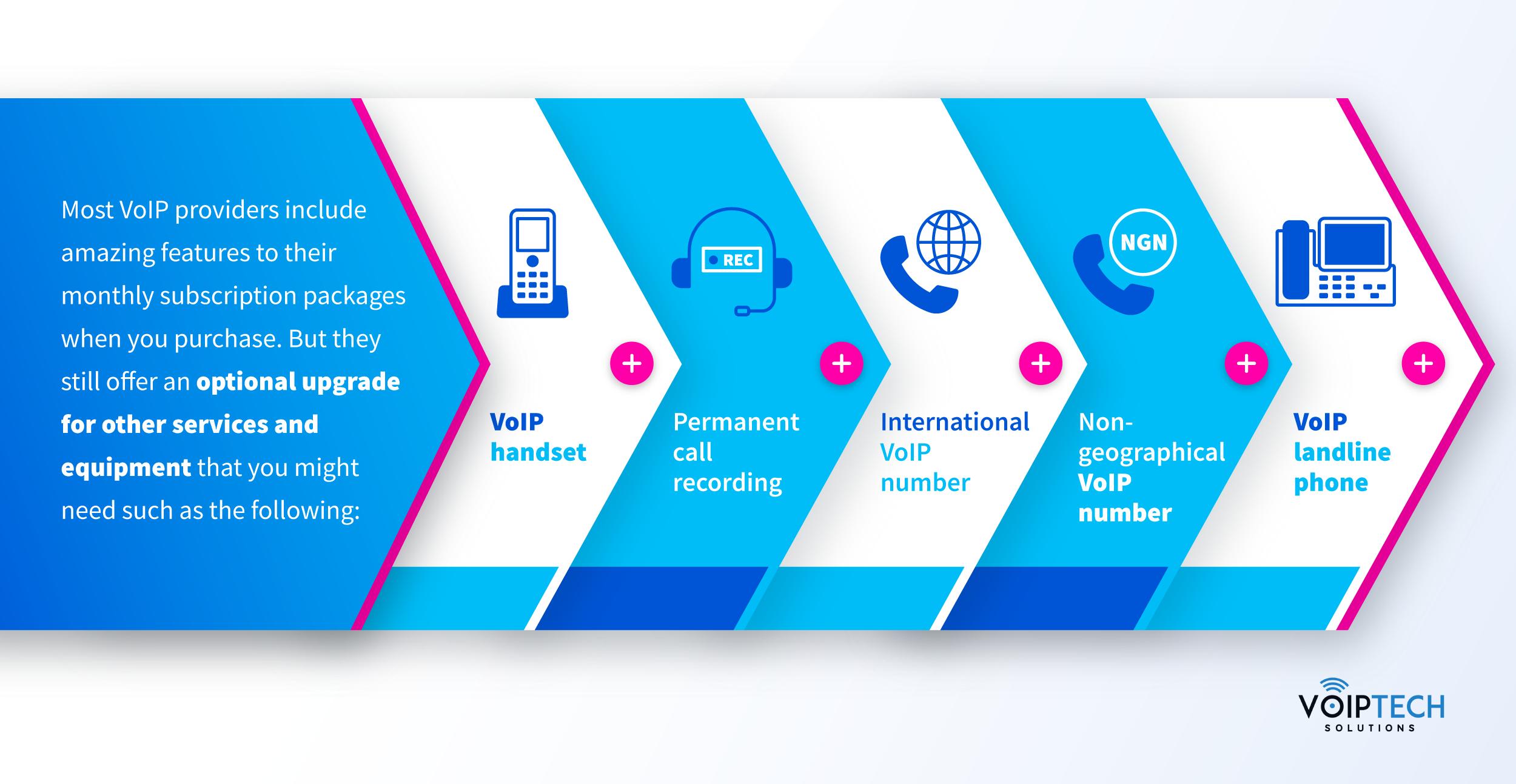 VoIPTech Upgrade 1