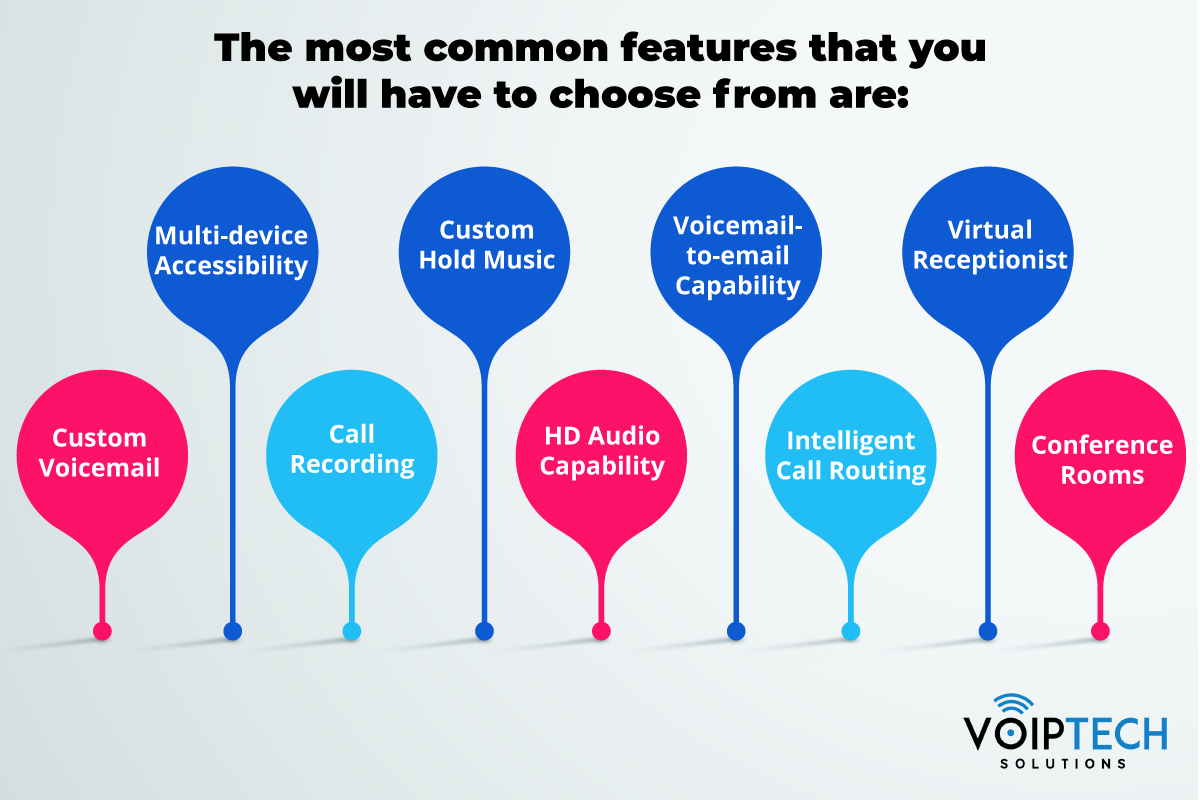 Things to Consider When Choosing Voip Phones Infographics2